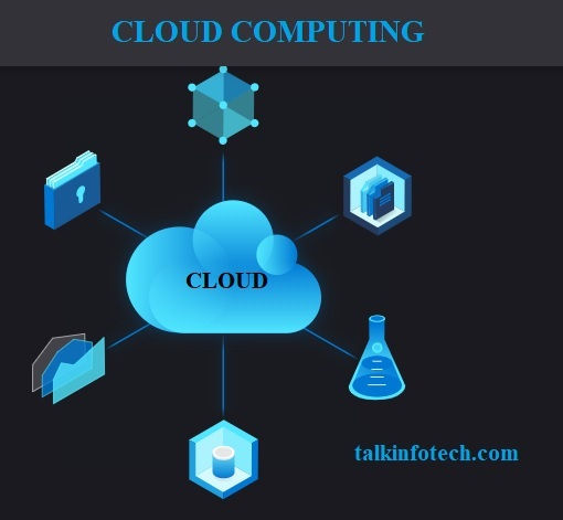 what cloud computing is